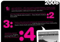 sites/all/themes/mobile_responsive_theme/dokumenty/co-jsme-delali-2008.pdf